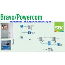 Video portero Bravo kit Colore_Powercom, Comelit 8184